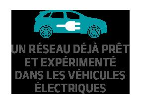 Un réseau déjà prêt et expérimenté dans les véhicules électriques
